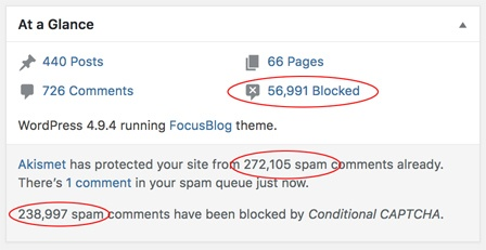 how much spam has been blocked