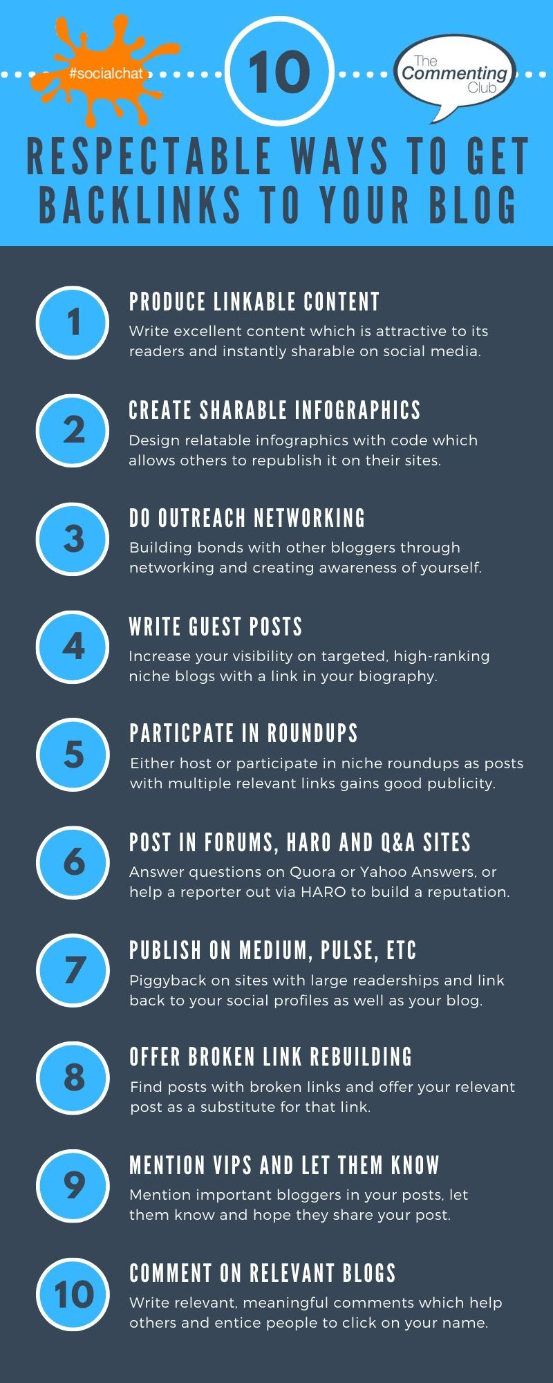10 respectable ways for building links back to your blog