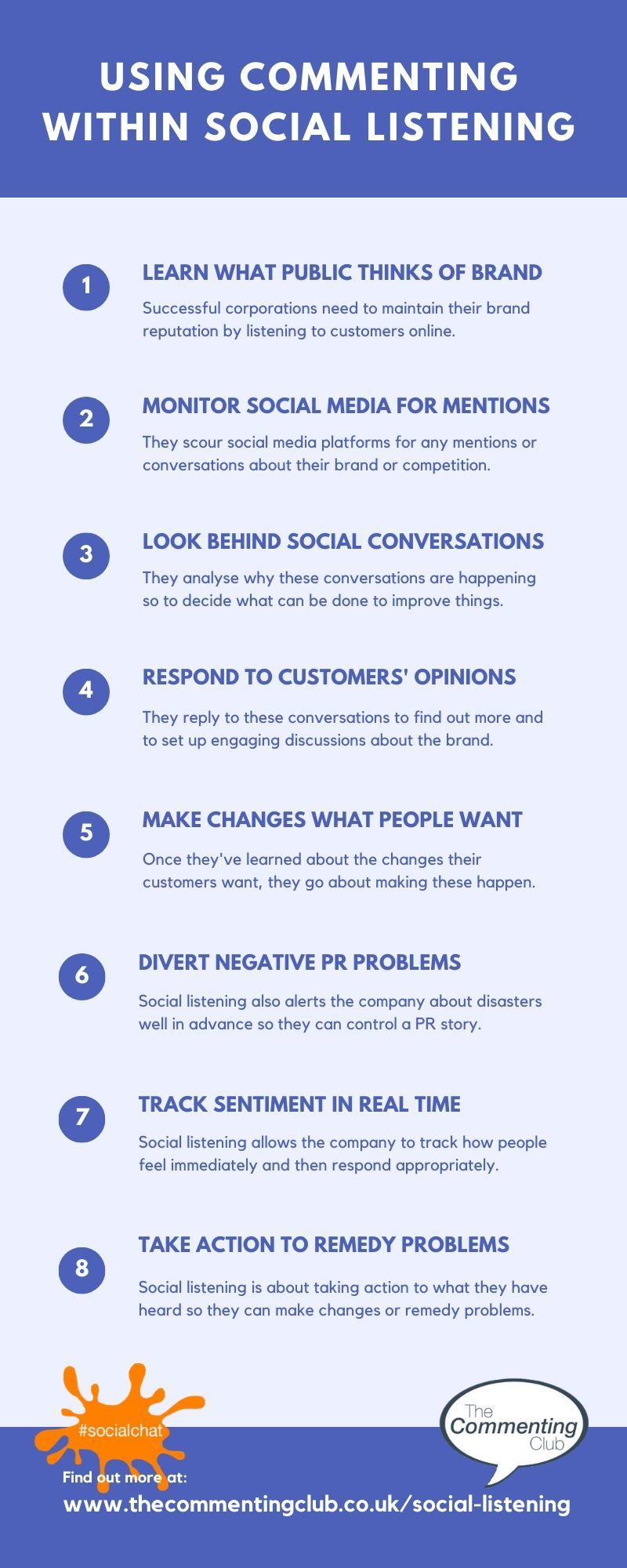 Commenting within social listening