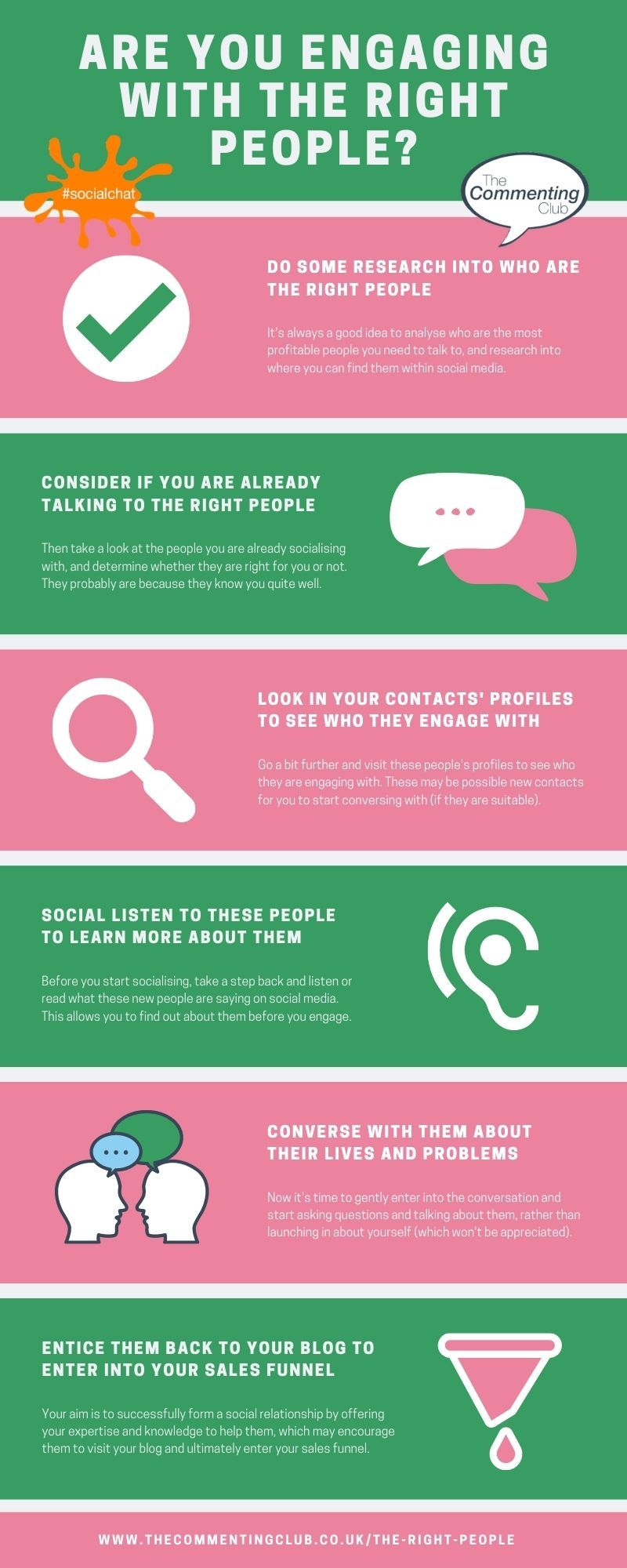 Are you engaging with the right people?